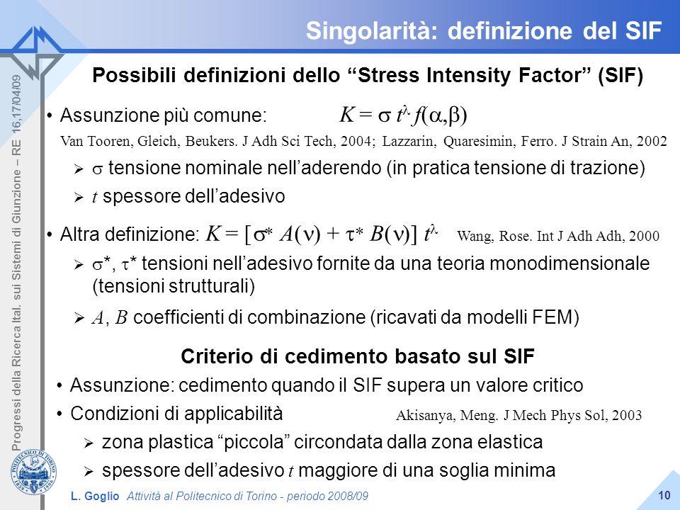 L. Goglio Attività al Politecnico di Torino - periodo 2008/09 Progressi della Ricerca Ital. sui Sistemi di Giunzione – RE 16,17/04/09 10 Singolarità: