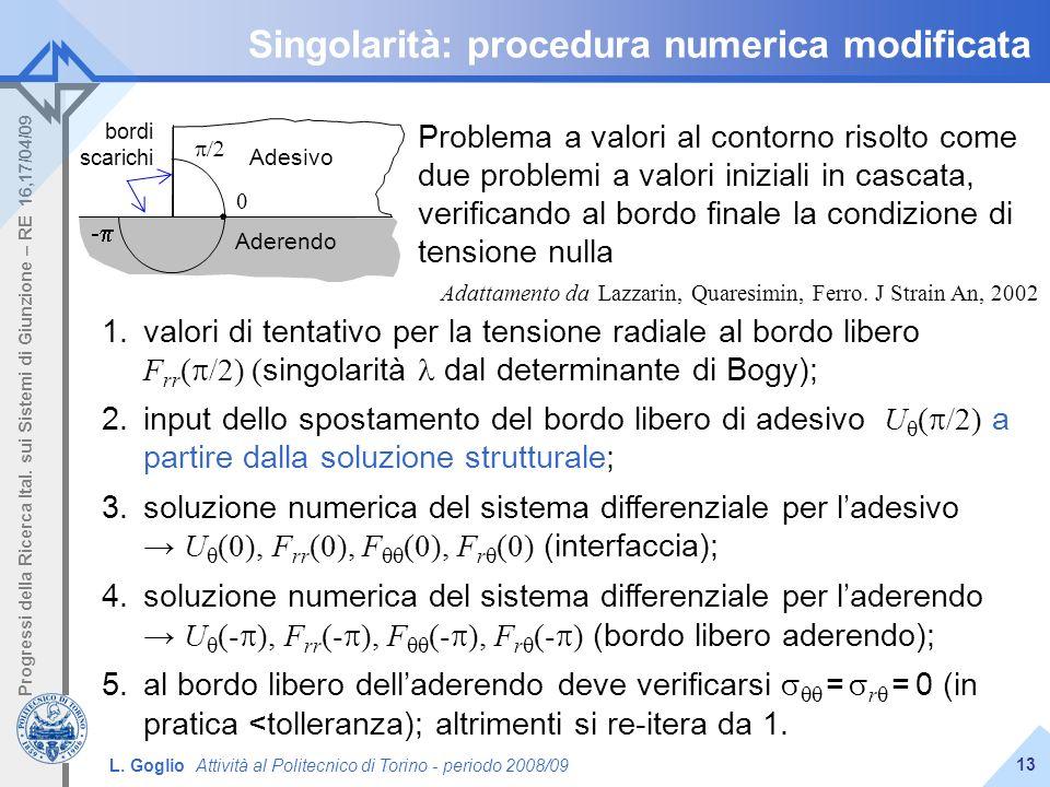L. Goglio Attività al Politecnico di Torino - periodo 2008/09 Progressi della Ricerca Ital. sui Sistemi di Giunzione – RE 16,17/04/09 13 Singolarità: