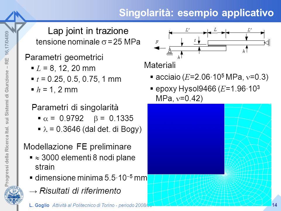 L. Goglio Attività al Politecnico di Torino - periodo 2008/09 Progressi della Ricerca Ital. sui Sistemi di Giunzione – RE 16,17/04/09 14 Singolarità: