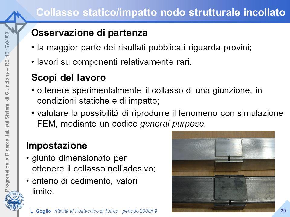 L. Goglio Attività al Politecnico di Torino - periodo 2008/09 Progressi della Ricerca Ital. sui Sistemi di Giunzione – RE 16,17/04/09 20 Collasso stat