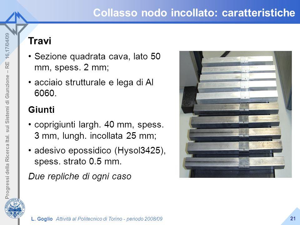 L. Goglio Attività al Politecnico di Torino - periodo 2008/09 Progressi della Ricerca Ital. sui Sistemi di Giunzione – RE 16,17/04/09 21 Collasso nodo