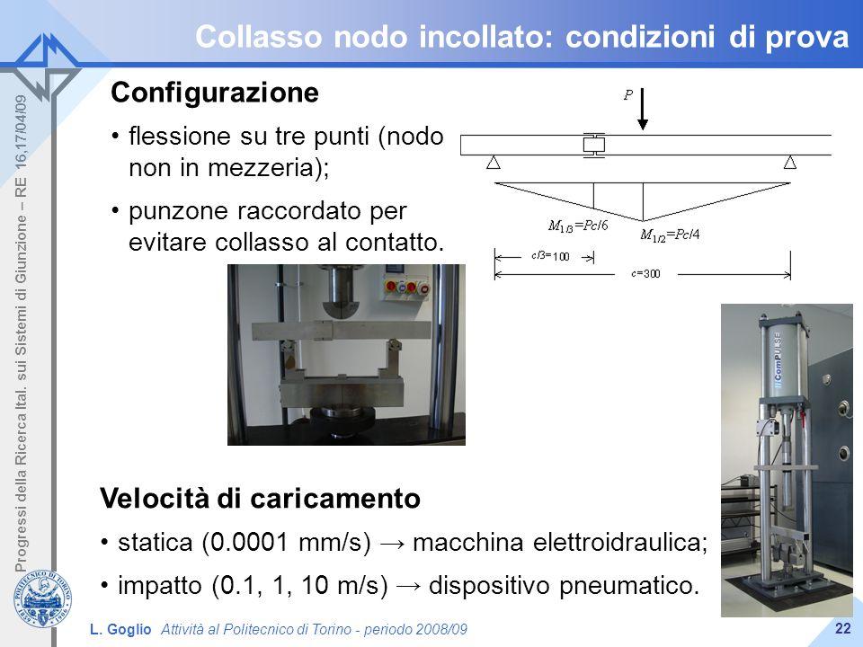 L. Goglio Attività al Politecnico di Torino - periodo 2008/09 Progressi della Ricerca Ital. sui Sistemi di Giunzione – RE 16,17/04/09 22 Collasso nodo