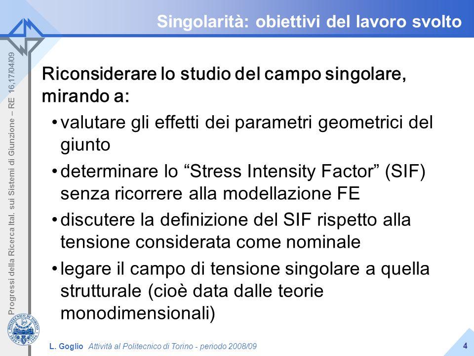L. Goglio Attività al Politecnico di Torino - periodo 2008/09 Progressi della Ricerca Ital. sui Sistemi di Giunzione – RE 16,17/04/09 4 Singolarità: o