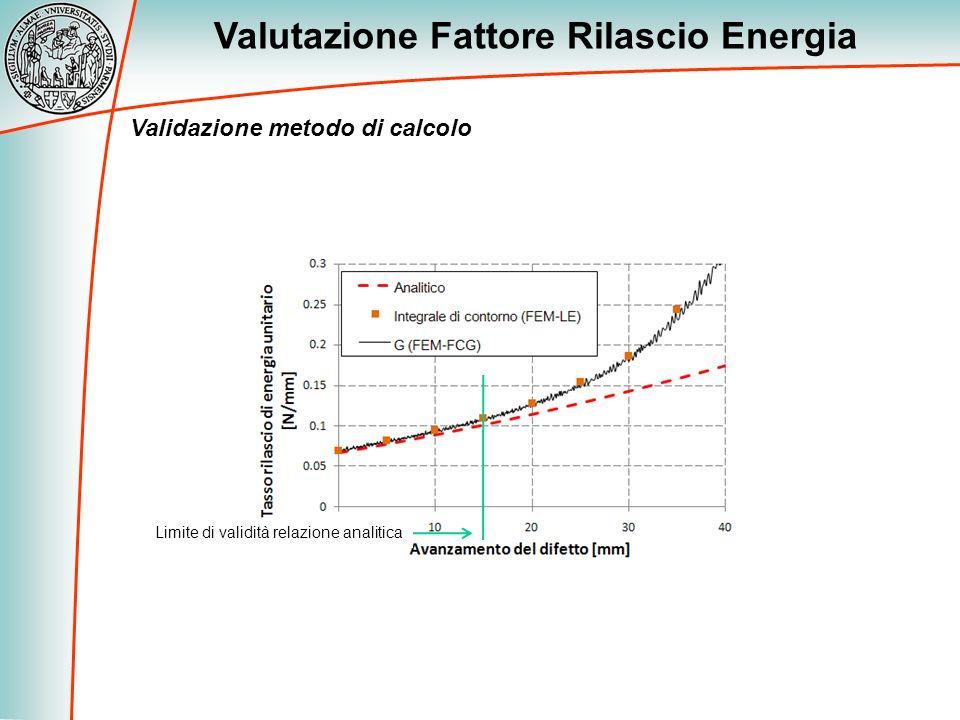 Valutazione Fattore Rilascio Energia Validazione metodo di calcolo Limite di validità relazione analitica
