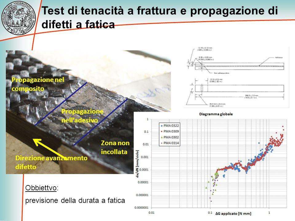 Test di tenacità a frattura e propagazione di difetti a fatica Direzione avanzamento difetto Zona non incollata Propagazione nel composito Propagazion