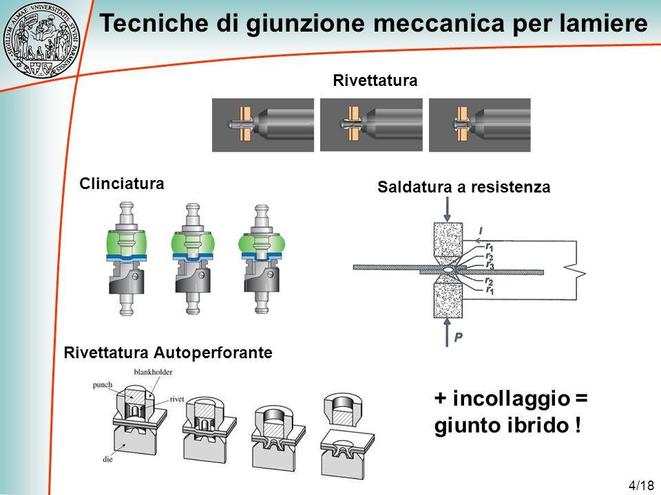 4/18 Rivettatura Rivettatura Autoperforante Tecniche di giunzione meccanica per lamiere Saldatura a resistenza Clinciatura + incollaggio = giunto ibri