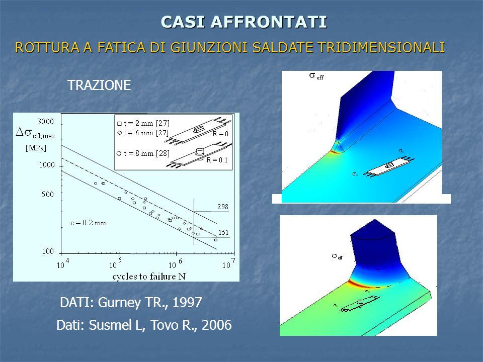 CASI AFFRONTATI ROTTURA A FATICA DI GIUNZIONI SALDATE TRIDIMENSIONALI TRAZIONE Dati: Susmel L, Tovo R., 2006 DATI: Gurney TR., 1997