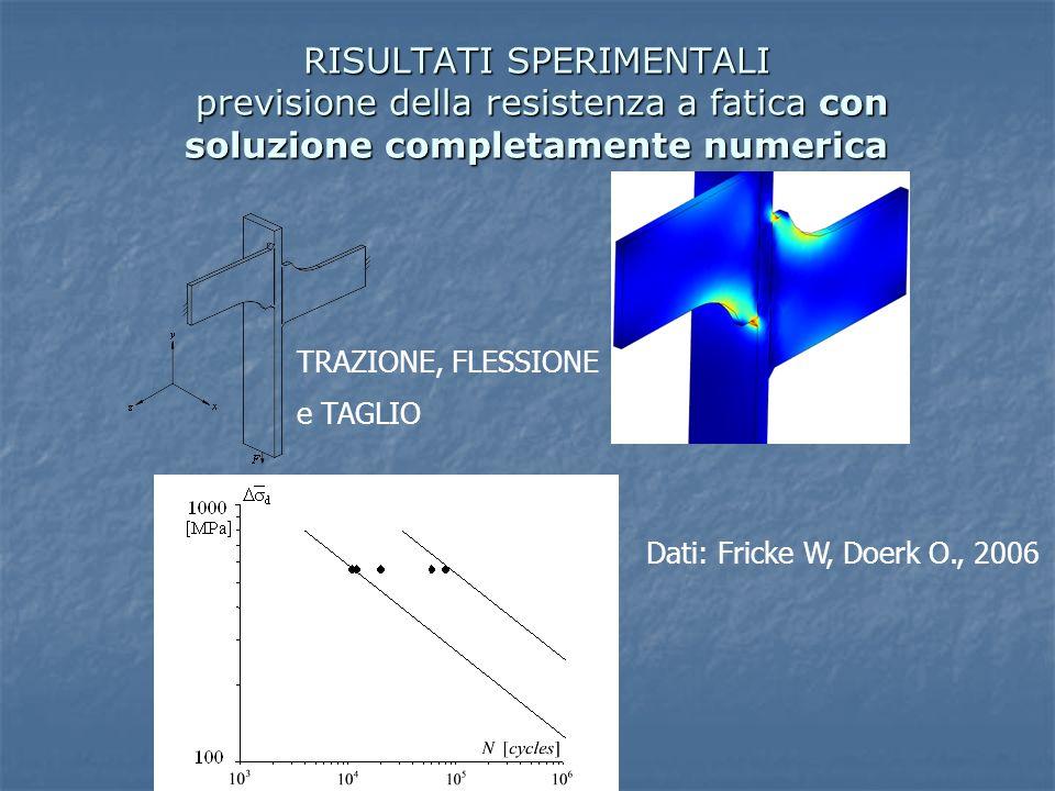 RISULTATI SPERIMENTALI previsione della resistenza a fatica con soluzione completamente numerica TRAZIONE, FLESSIONE e TAGLIO Dati: Fricke W, Doerk O.