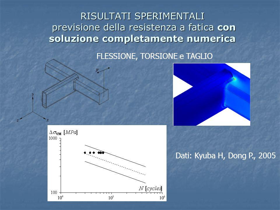 RISULTATI SPERIMENTALI previsione della resistenza a fatica con soluzione completamente numerica FLESSIONE, TORSIONE e TAGLIO Dati: Kyuba H, Dong P.,