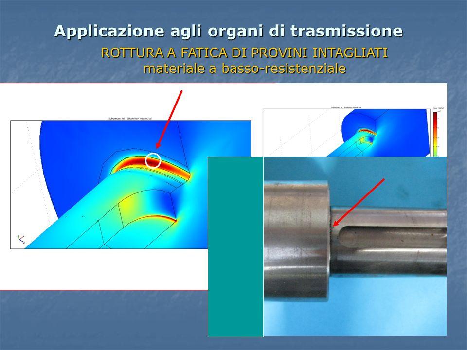 Applicazione agli organi di trasmissione ROTTURA A FATICA DI PROVINI INTAGLIATI materiale a basso-resistenziale