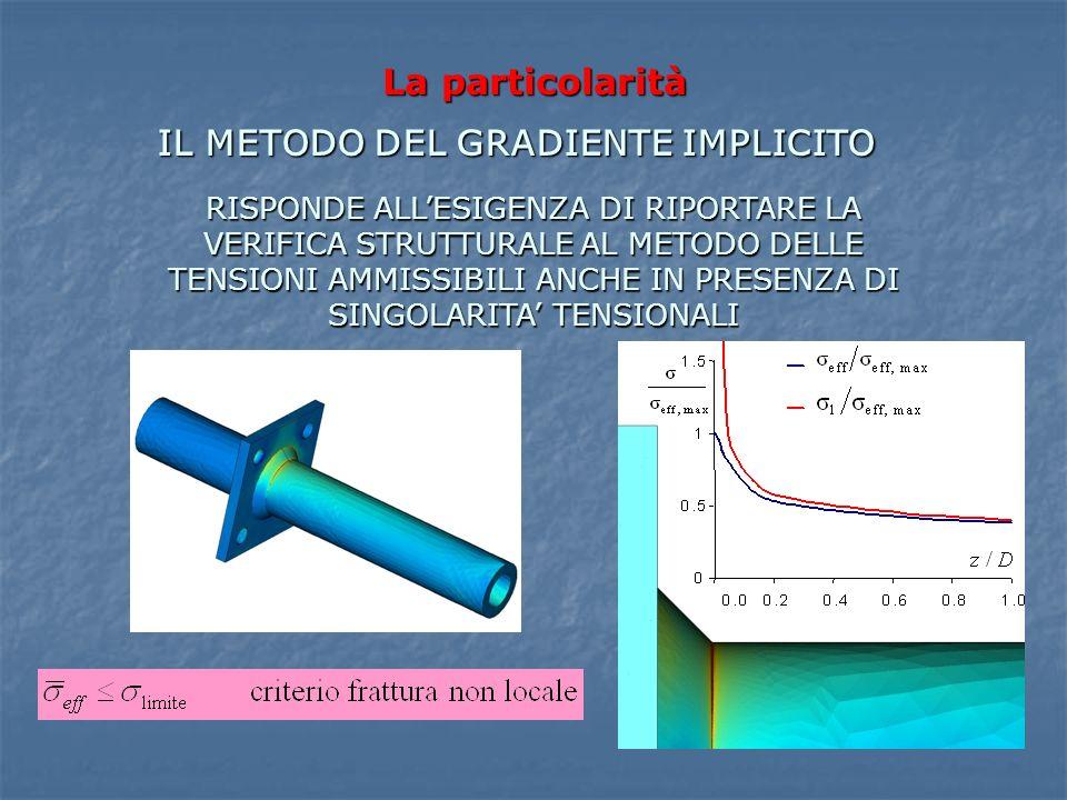 RISULTATI SPERIMENTALI previsione della resistenza a fatica con soluzione completamente numerica FLESSIONE, TORSIONE e TAGLIO Dati: Kyuba H, Dong P., 2005