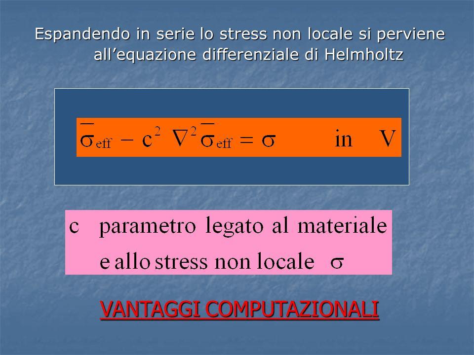 Espandendo in serie lo stress non locale si perviene allequazione differenziale di Helmholtz VANTAGGI COMPUTAZIONALI