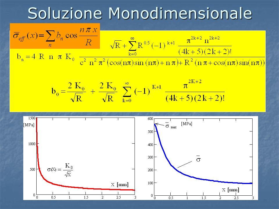 Soluzione Monodimensionale