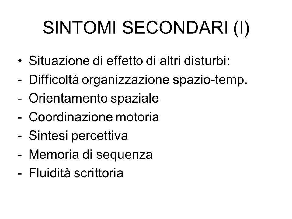 SINTOMI SECONDARI (I) Situazione di effetto di altri disturbi: -Difficoltà organizzazione spazio-temp. -Orientamento spaziale -Coordinazione motoria -