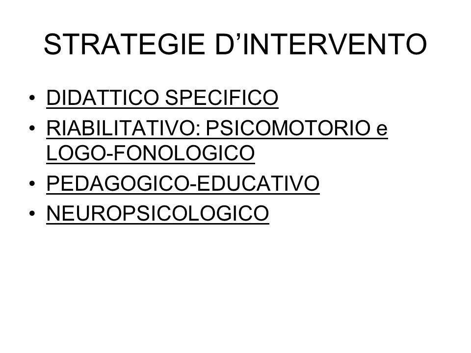 STRATEGIE DINTERVENTO DIDATTICO SPECIFICO RIABILITATIVO: PSICOMOTORIO e LOGO-FONOLOGICO PEDAGOGICO-EDUCATIVO NEUROPSICOLOGICO
