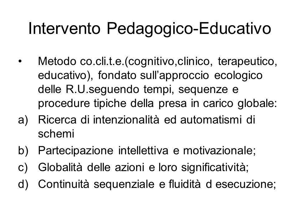 Intervento Pedagogico-Educativo Metodo co.cli.t.e.(cognitivo,clinico, terapeutico, educativo), fondato sullapproccio ecologico delle R.U.seguendo temp