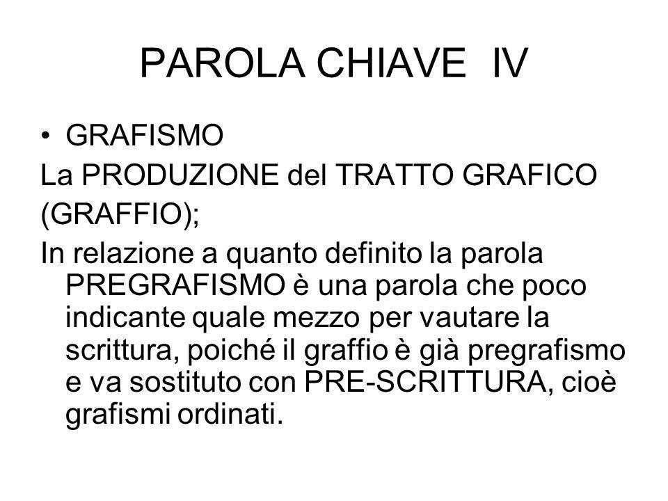PAROLA CHIAVE IV GRAFISMO La PRODUZIONE del TRATTO GRAFICO (GRAFFIO); In relazione a quanto definito la parola PREGRAFISMO è una parola che poco indic