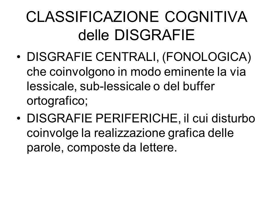 CLASSIFICAZIONE COGNITIVA delle DISGRAFIE DISGRAFIE CENTRALI, (FONOLOGICA) che coinvolgono in modo eminente la via lessicale, sub-lessicale o del buff