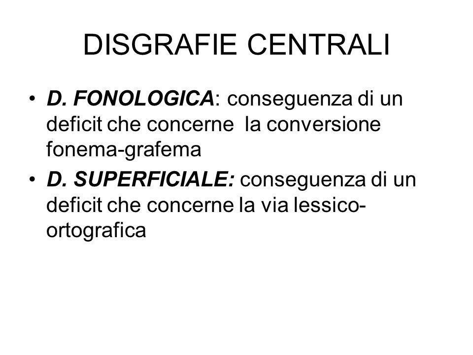 DISGRAFIE CENTRALI D. FONOLOGICA: conseguenza di un deficit che concerne la conversione fonema-grafema D. SUPERFICIALE: conseguenza di un deficit che
