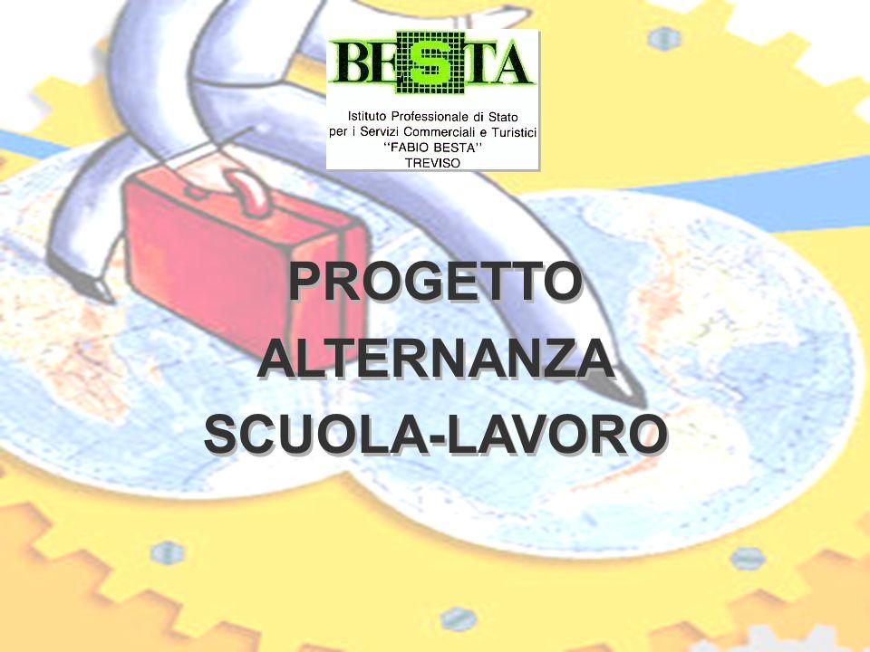 PROGETTO ALTERNANZA SCUOLA-LAVORO PROGETTO ALTERNANZA SCUOLA-LAVORO