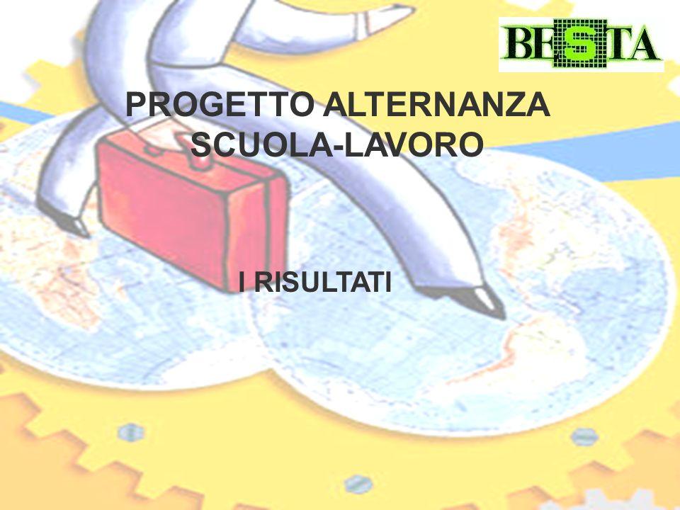 PROGETTO ALTERNANZA SCUOLA-LAVORO I RISULTATI