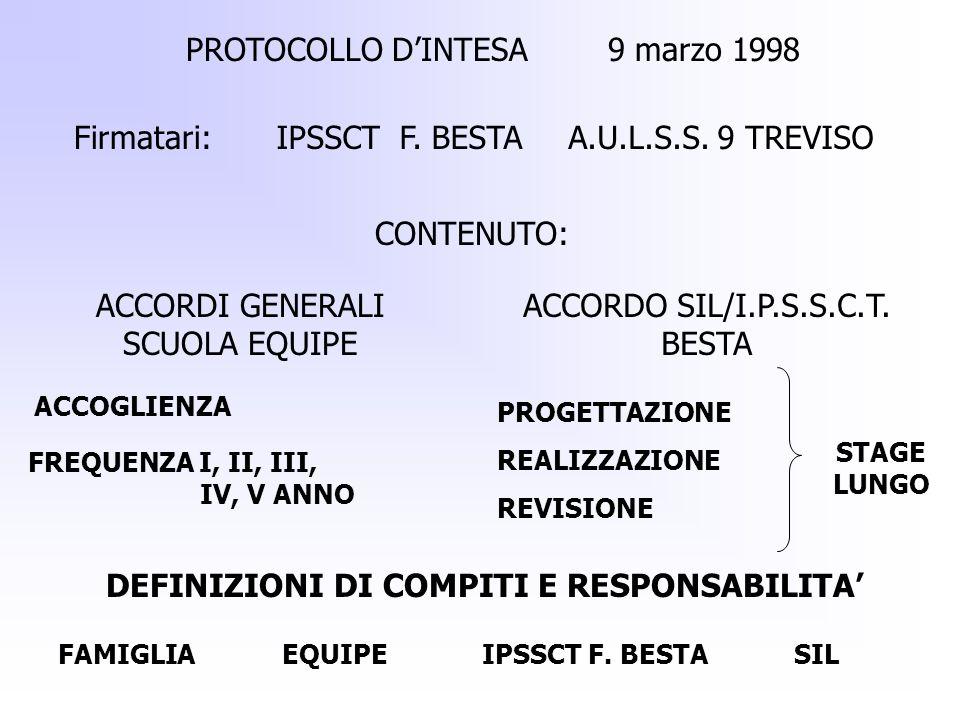PROTOCOLLO DINTESA 9 marzo 1998 Firmatari:IPSSCT F. BESTAA.U.L.S.S. 9 TREVISO CONTENUTO: ACCORDI GENERALI SCUOLA EQUIPE ACCORDO SIL/I.P.S.S.C.T. BESTA