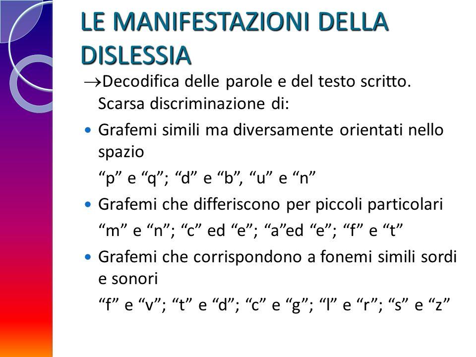 LE MANIFESTAZIONI DELLA DISLESSIA Decodifica delle parole e del testo scritto. Scarsa discriminazione di: Grafemi simili ma diversamente orientati nel