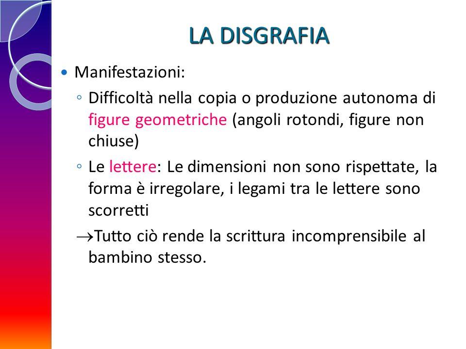 LA DISGRAFIA Manifestazioni: Difficoltà nella copia o produzione autonoma di figure geometriche (angoli rotondi, figure non chiuse) Le lettere: Le dim