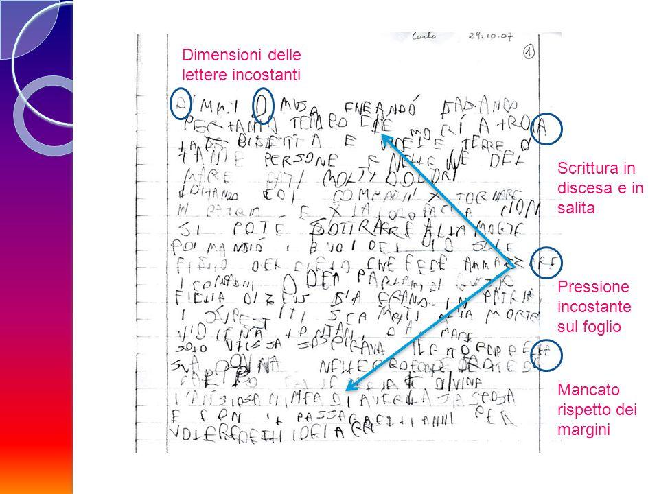 Dimensioni delle lettere incostanti Scrittura in discesa e in salita Pressione incostante sul foglio Mancato rispetto dei margini