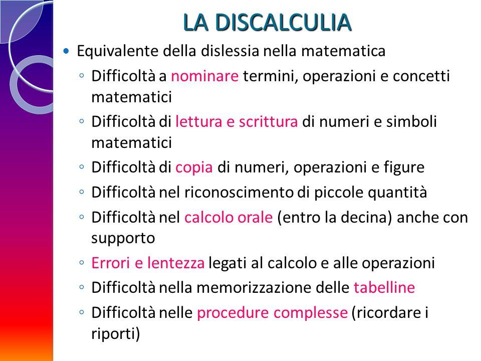 LA DISCALCULIA Equivalente della dislessia nella matematica Difficoltà a nominare termini, operazioni e concetti matematici Difficoltà di lettura e sc