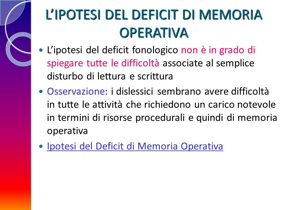 LIPOTESI DEL DEFICIT DI MEMORIA OPERATIVA Lipotesi del deficit fonologico non è in grado di spiegare tutte le difficoltà associate al semplice disturb