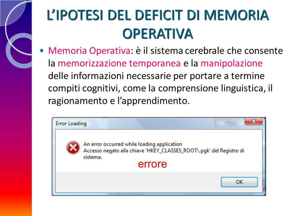 LIPOTESI DEL DEFICIT DI MEMORIA OPERATIVA Memoria Operativa: è il sistema cerebrale che consente la memorizzazione temporanea e la manipolazione delle
