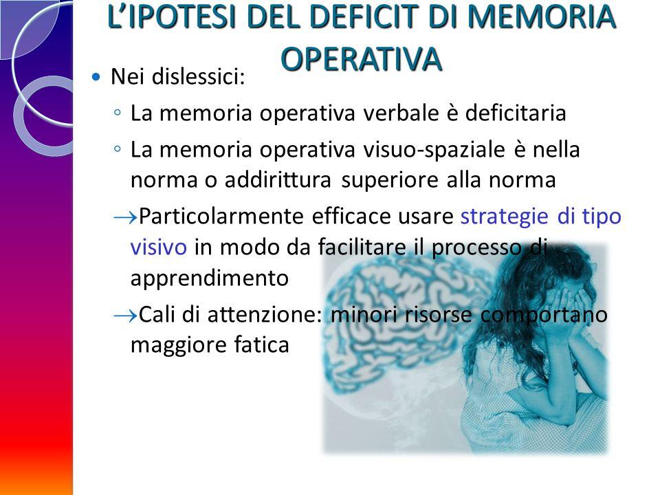 LIPOTESI DEL DEFICIT DI MEMORIA OPERATIVA Nei dislessici: La memoria operativa verbale è deficitaria La memoria operativa visuo-spaziale è nella norma