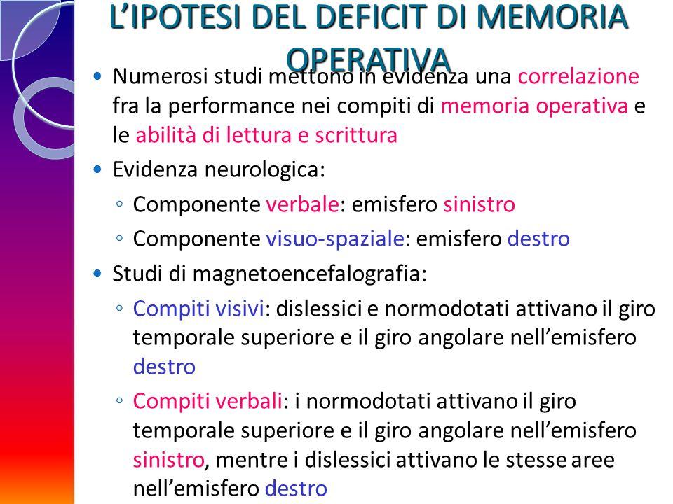 LIPOTESI DEL DEFICIT DI MEMORIA OPERATIVA Numerosi studi mettono in evidenza una correlazione fra la performance nei compiti di memoria operativa e le