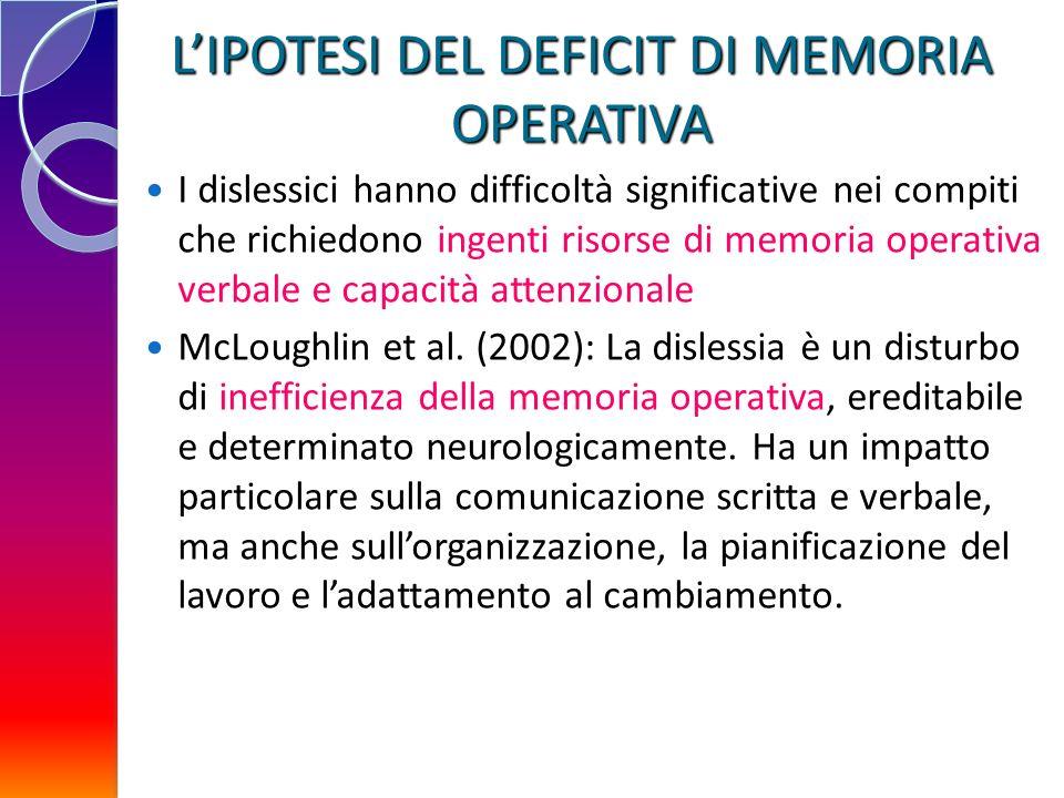 LIPOTESI DEL DEFICIT DI MEMORIA OPERATIVA I dislessici hanno difficoltà significative nei compiti che richiedono ingenti risorse di memoria operativa