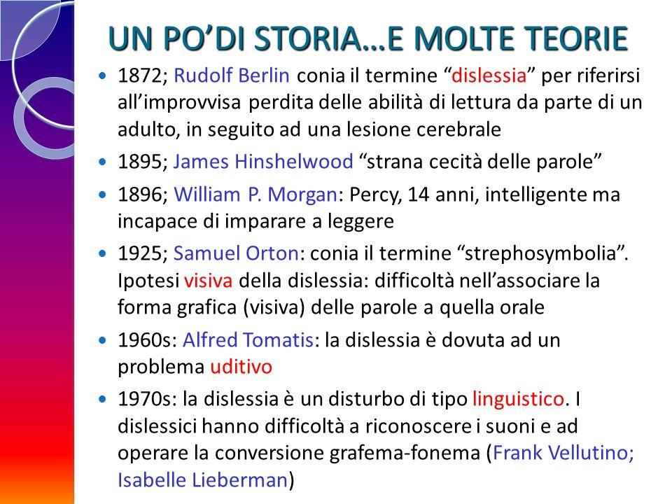 UN PODI STORIA…E MOLTE TEORIE 1872; Rudolf Berlin conia il termine dislessia per riferirsi allimprovvisa perdita delle abilità di lettura da parte di