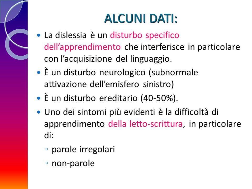 ALCUNI DATI: La dislessia è un disturbo specifico dellapprendimento che interferisce in particolare con lacquisizione del linguaggio. È un disturbo ne