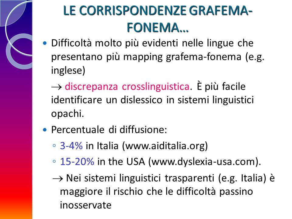 LE CORRISPONDENZE GRAFEMA- FONEMA… Difficoltà molto più evidenti nelle lingue che presentano più mapping grafema-fonema (e.g. inglese) discrepanza cro