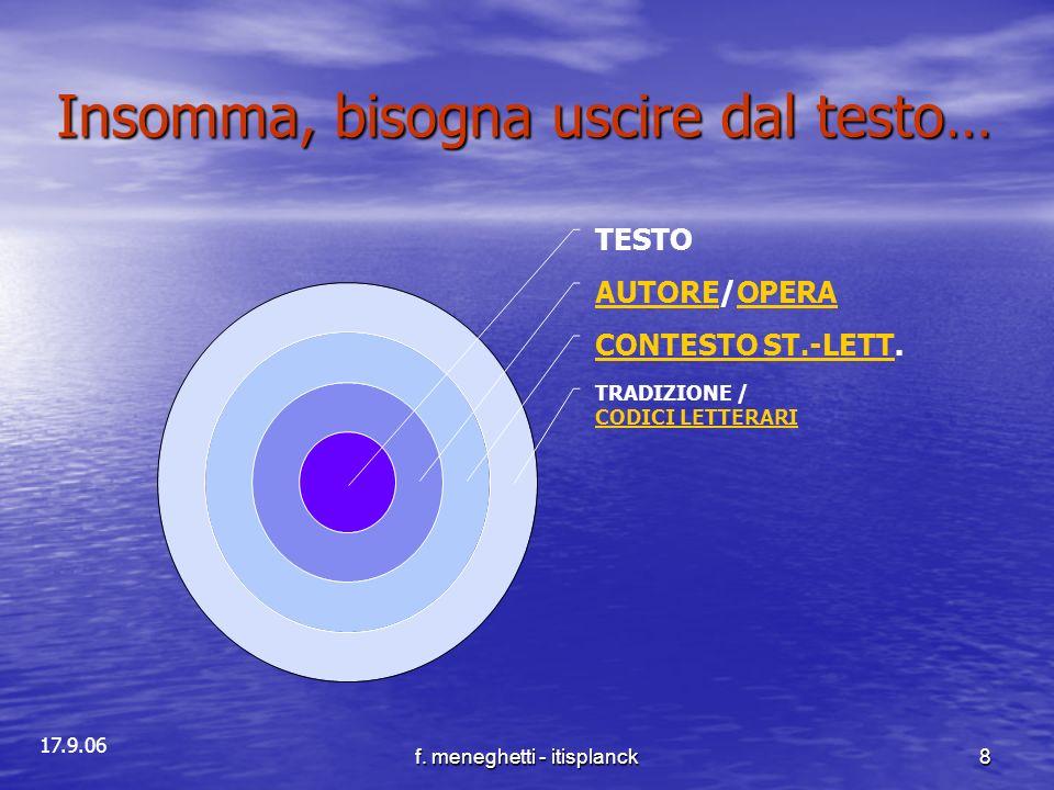 17.9.06 f.meneghetti - itisplanck9 Che importa sapere dellautore.