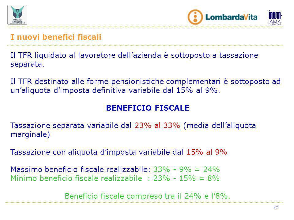 15 Il TFR liquidato al lavoratore dallazienda è sottoposto a tassazione separata.