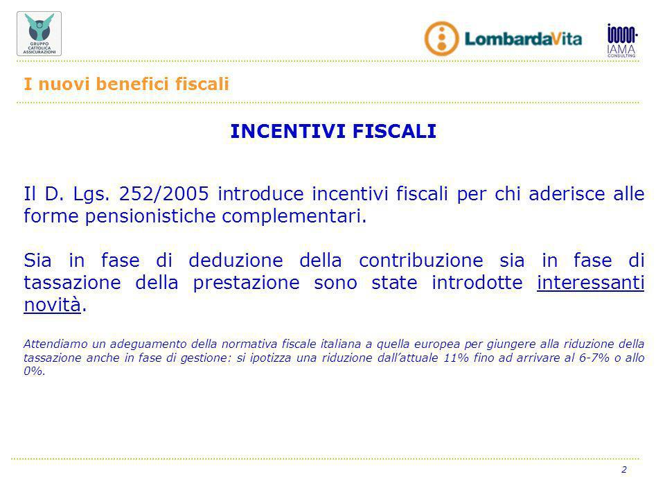 3 FASE DELLA CONTRIBUZIONE FASE DELLA GESTIONE FINANZIARIA FASE DELLE PRESTAZIONI Schema ETT ESENZIONE TASSAZIONE I nuovi benefici fiscali
