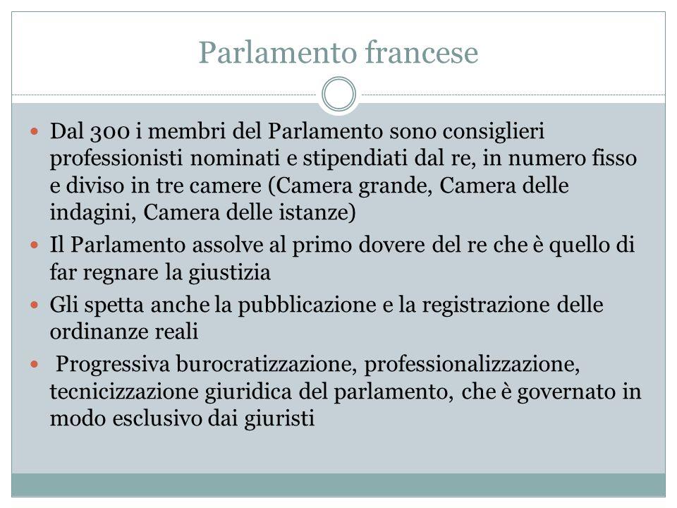 Parlamento francese Dal 300 i membri del Parlamento sono consiglieri professionisti nominati e stipendiati dal re, in numero fisso e diviso in tre cam