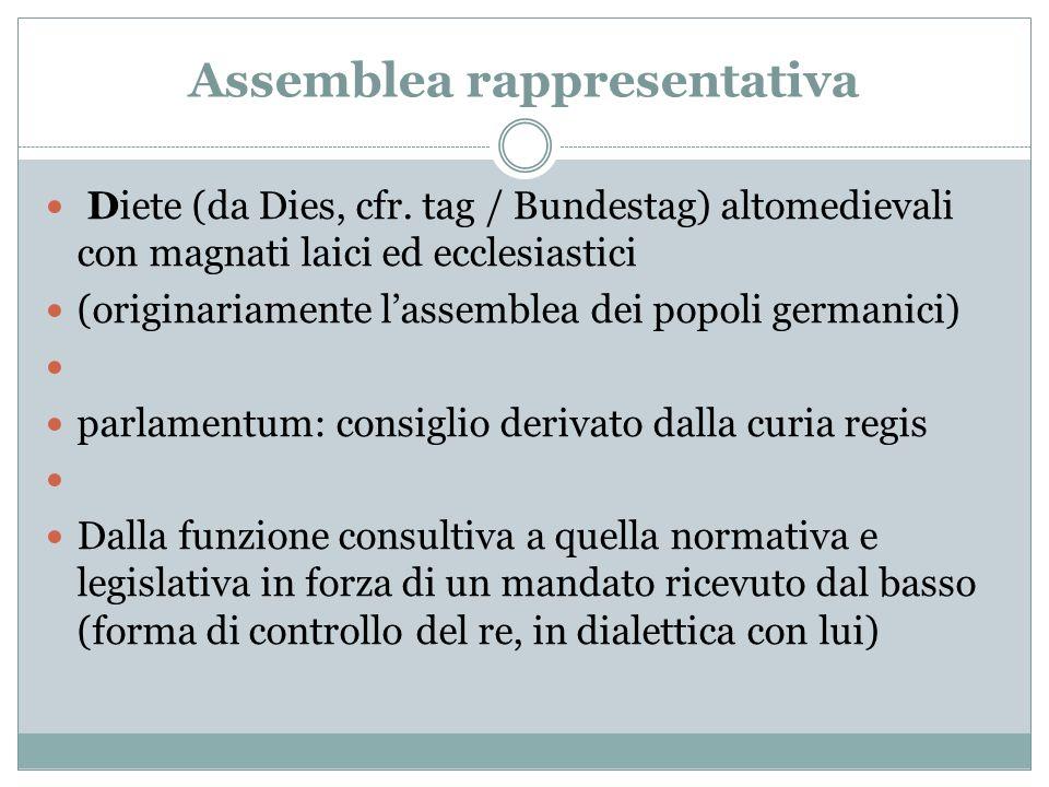 Assemblea rappresentativa Diete (da Dies, cfr. tag / Bundestag) altomedievali con magnati laici ed ecclesiastici (originariamente lassemblea dei popol