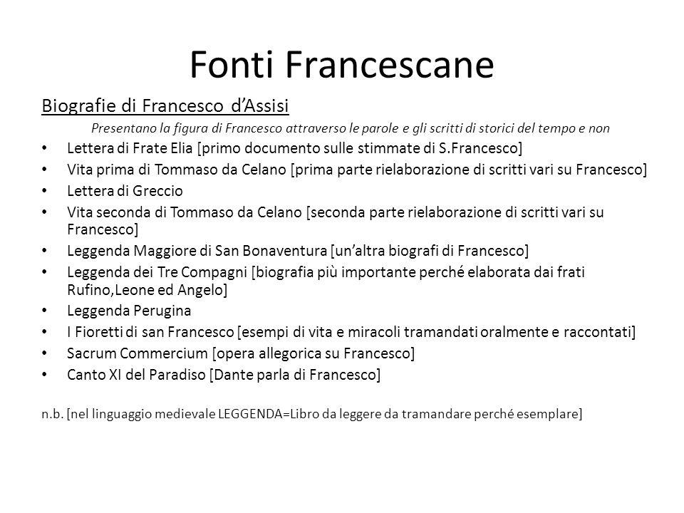 Biografie di Francesco dAssisi Presentano la figura di Francesco attraverso le parole e gli scritti di storici del tempo e non Lettera di Frate Elia [