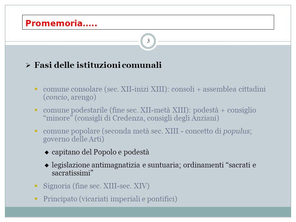 Promemoria…..3 Fasi delle istituzioni comunali comune consolare (sec.