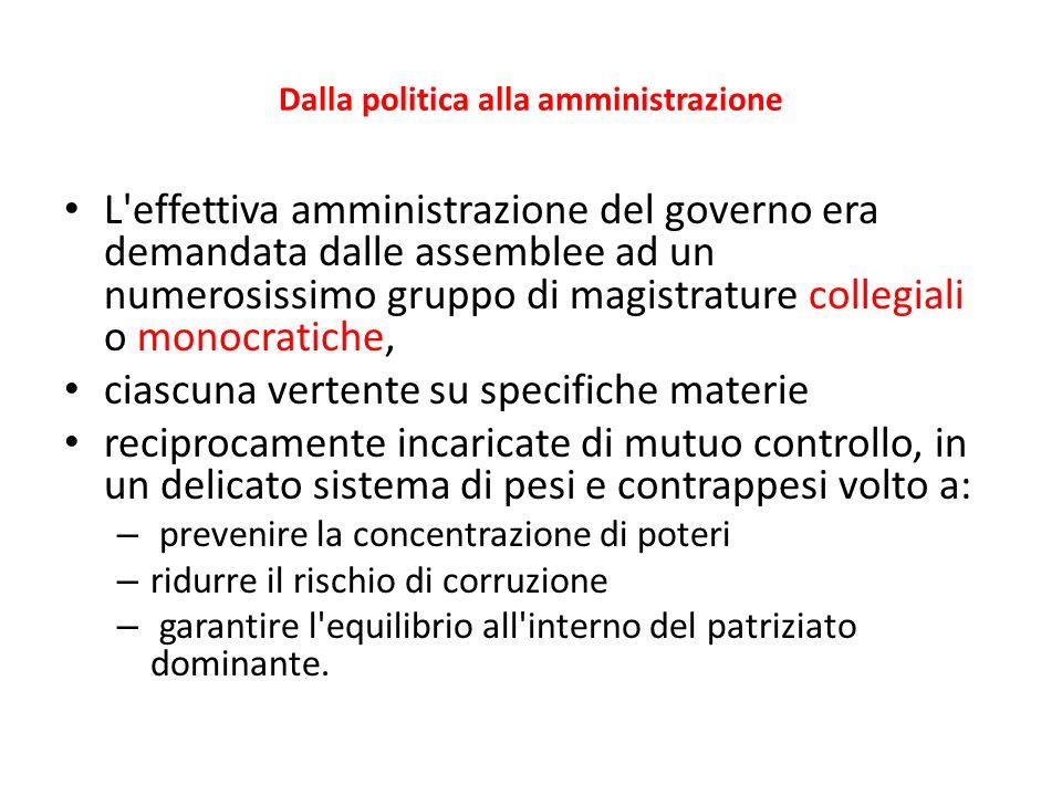 Dalla politica alla amministrazione L'effettiva amministrazione del governo era demandata dalle assemblee ad un numerosissimo gruppo di magistrature c