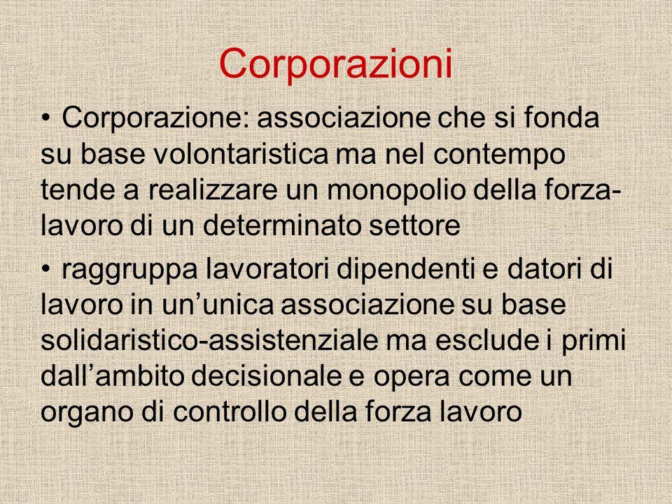 Corporazioni Corporazione: associazione che si fonda su base volontaristica ma nel contempo tende a realizzare un monopolio della forza- lavoro di un