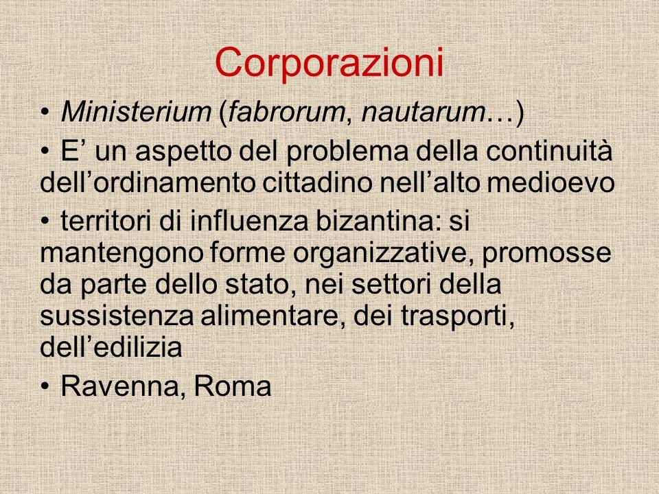 Corporazioni Ministerium (fabrorum, nautarum…) E un aspetto del problema della continuità dellordinamento cittadino nellalto medioevo territori di inf