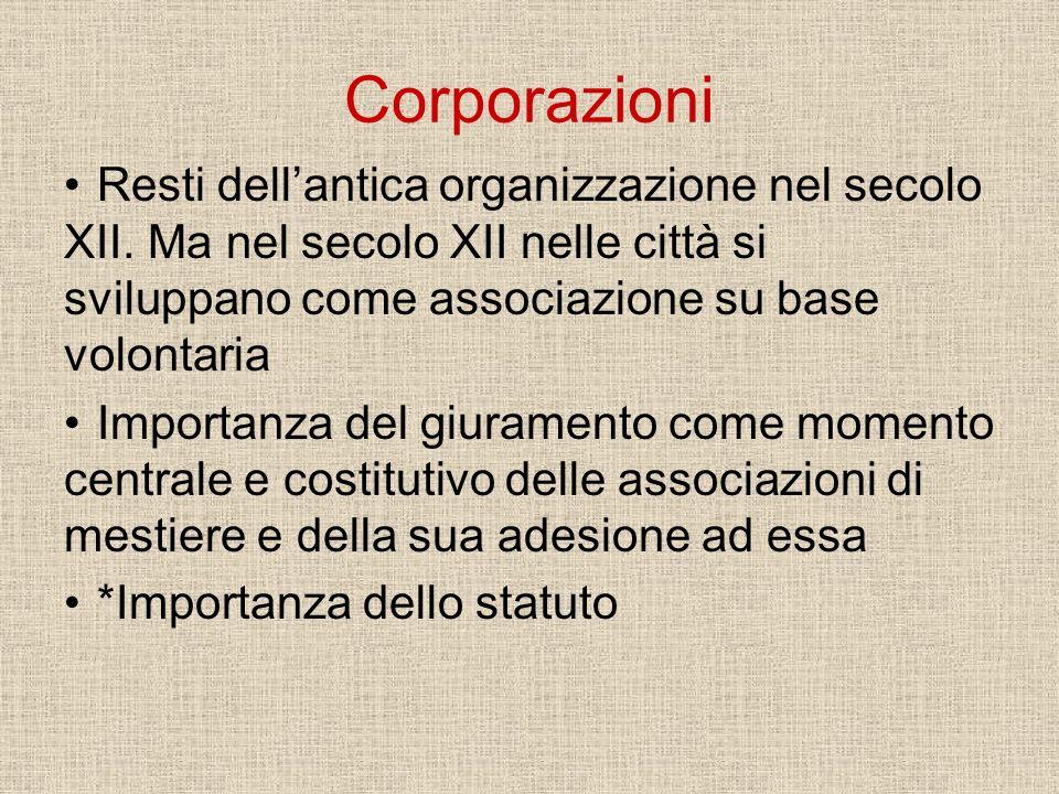 Corporazioni Resti dellantica organizzazione nel secolo XII. Ma nel secolo XII nelle città si sviluppano come associazione su base volontaria Importan