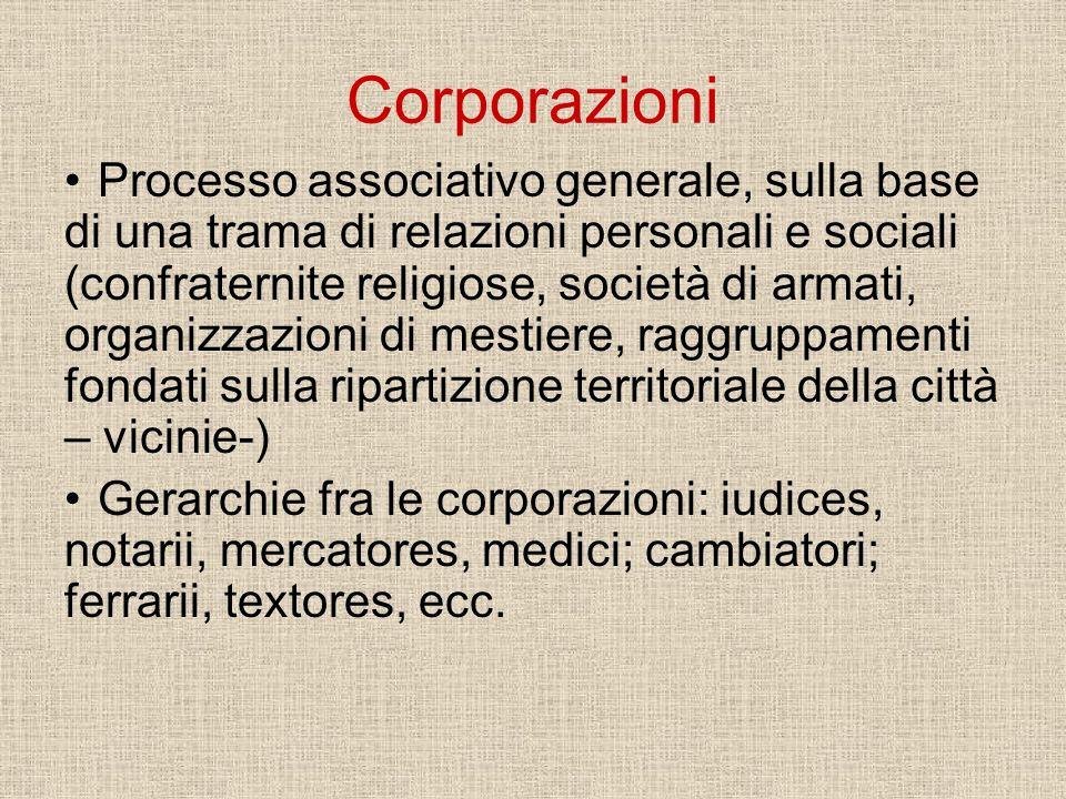 Corporazioni Processo associativo generale, sulla base di una trama di relazioni personali e sociali (confraternite religiose, società di armati, orga